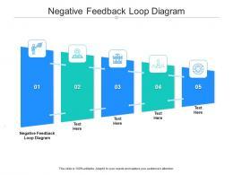 Negative Feedback Loop Diagram Ppt Powerpoint Presentation Outline Design Templates Cpb