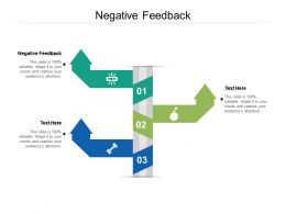 Negative Feedback Ppt Powerpoint Presentation Ideas Outline Cpb