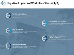 Negative Impacts Of Workplace Stress 1 2 Ppt Portfolio Graphic Tips