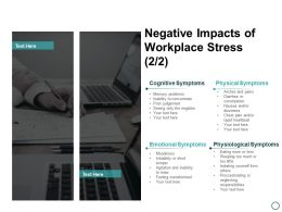 Negative Impacts Of Workplace Stress Emotional Symptoms Ppt Powerpoint Presentation Layouts Infographics