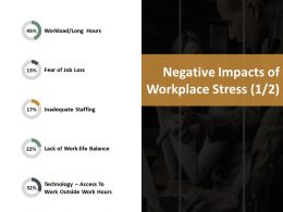 Negative Impacts Of Workplace Stress Fear Of Job Loss