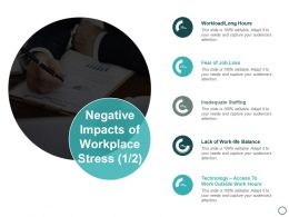 Negative Impacts Of Workplace Stress Ppt Powerpoint Presentation File Icon