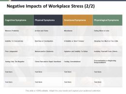 Negative Impacts Of Workplace Stress Seeing Only The Negative