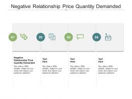 Negative Relationship Price Quantity Demanded Ppt Powerpoint Presentation Pictures Slide Portrait Cpb