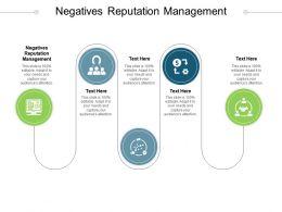 Negatives Reputation Management Ppt Powerpoint Presentation Ideas Cpb