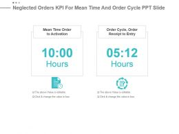 Neglected Orders Kpi For Mean Time And Order Cycle Ppt Slide