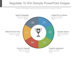 Negotiate To Win Sample Powerpoint Images