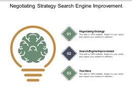 Negotiating Strategy Search Engine Improvement Performance Review Templates Cpb