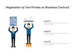Negotiation By Two Parties On Business Contract