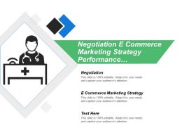 Negotiation E Commerce Marketing Strategy Performance Appraisal Process Retail Stores
