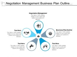 Negotiation Management Business Plan Outline Financial Research Management Cpb