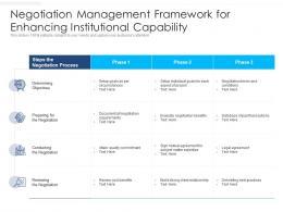 Negotiation Management Framework For Enhancing Institutional Capability