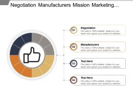 Negotiation Manufacturers Mission Marketing Budget Hr Functions Engagement