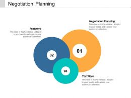 Negotiation Planning Ppt Powerpoint Presentation Infographic Template Deck Cpb