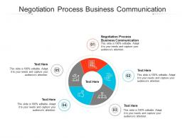 Negotiation Process Business Communication Ppt Powerpoint Presentation Model Slideshow Cpb
