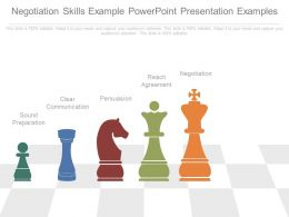 Negotiation Skills Example Powerpoint Presentation Examples