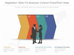 Negotiation Skills For Business Contract Powerpoint Ideas
