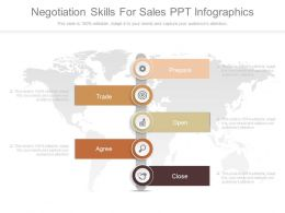 Negotiation Skills For Sales Ppt Infographics