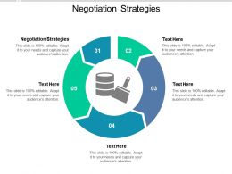 Negotiation Strategies Ppt Powerpoint Presentation Ideas Inspiration Cpb