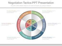 Negotiation Tactics Ppt Presentation