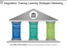Negotiation Training Learning Strategies Marketing Mix Business Intelligence Cpb