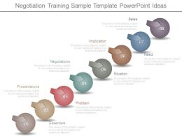 Negotiation Training Sample Template Powerpoint Ideas