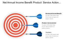 Net Annual Income Benefit Product Service Action Productivity Improvement