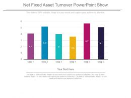 Net Fixed Asset Turnover Powerpoint Show