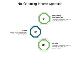 Net Operating Income Approach Ppt Powerpoint Presentation Model Images Cpb
