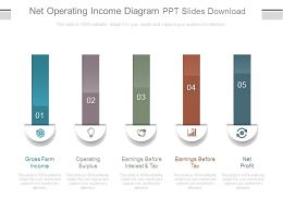 Net Operating Income Diagram Ppt Slides Download