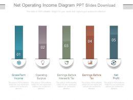 Net Operating Income Diagram Ppt Slides Download