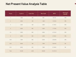 Net Present Value Analysis Table Ppt Powerpoint Presentation Show