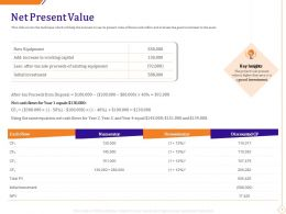 Net Present Value Cash Flow Ppt Powerpoint Presentation Layouts Guide