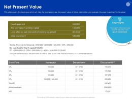 Net Present Value Equation Ppt Powerpoint Presentation Icon Show