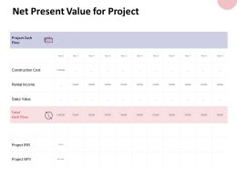 Net Present Value For Project Construction Cost Ppt Powerpoint Presentation File Formats