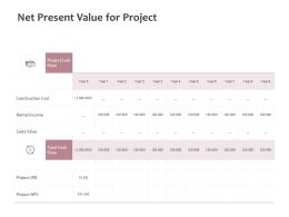 Net Present Value For Project Construction Cost Sales Value Ppt Powerpoint Presentation Summary Aids