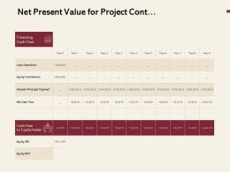 Net Present Value For Project Cont Ppt Powerpoint Presentation Slide