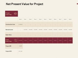 Net Present Value For Project Ppt Powerpoint Presentation Pictures Vector
