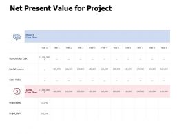 Net Present Value For Project Rental Income Management Ppt Powerpoint Presentation File Inspiration