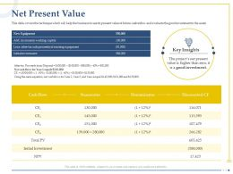 Net Present Value Initial Investment Ppt Powerpoint Presentation Example 2015