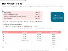 Net Present Value Insights Ppt Powerpoint Presentation Infographics Inspiration