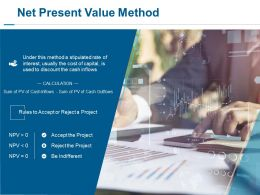 Net Present Value Method Ppt Slides Icon
