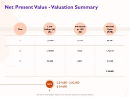Net Present Value Valuation Summary Factor M478 Ppt Powerpoint Presentation Infographic Template Structure