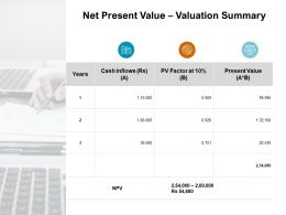 Net Present Value Valuation Summary Factor Ppt Powerpoint Presentation Tips