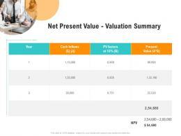 Net Present Value Valuation Summary Optimizing Business Ppt Topics