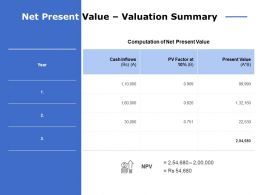 Net Present Value Valuation Summary Ppt Powerpoint Presentation File Styles