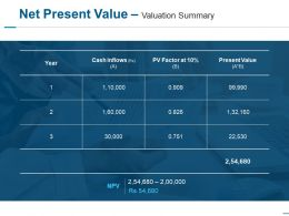 Net Present Value Valuation Summary Ppt Slides Gallery
