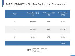 Net Present Value Valuation Summary Ppt Styles Icons