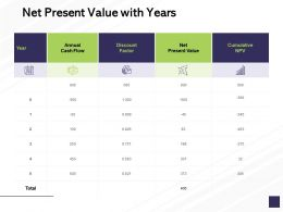 Net Present Value With Years Annual Cash Flow Ppt Powerpoint Presentation Slides