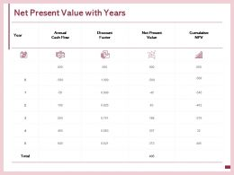 Net Present Value With Years Cumulative Present Value Ppt Powerpoint Presentation Show Model